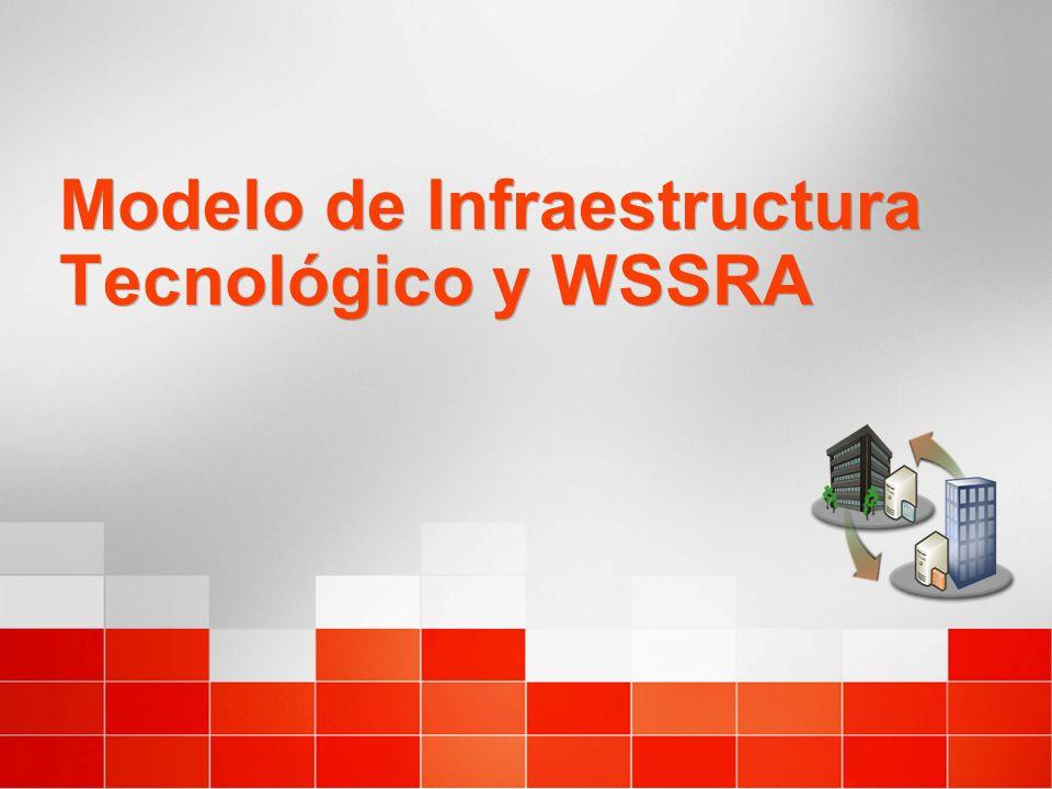 Modelo de Infraestructura Tecnológico y WSSRA