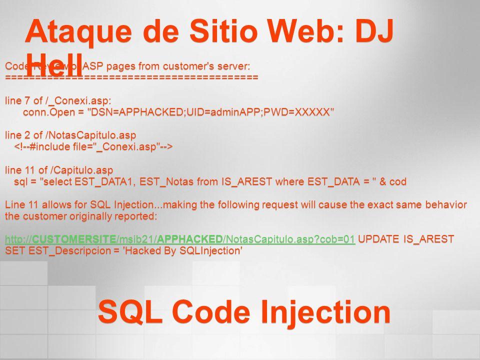 Ataque de Sitio Web: DJ Hell