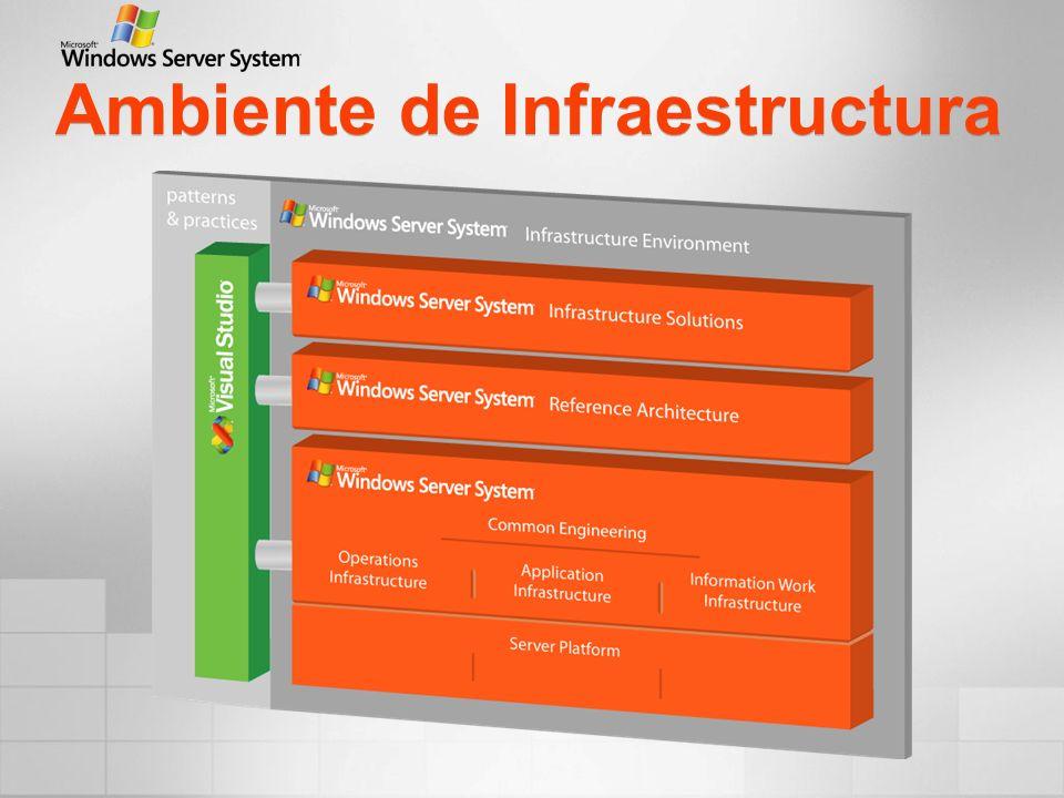 Ambiente de Infraestructura