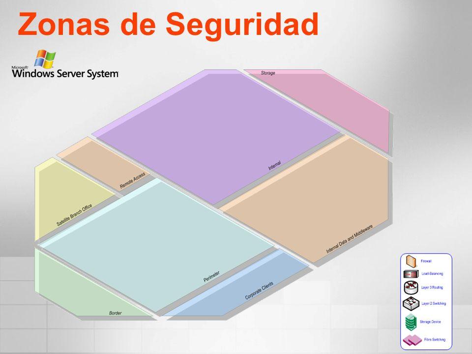 Zonas de Seguridad Security Zones: