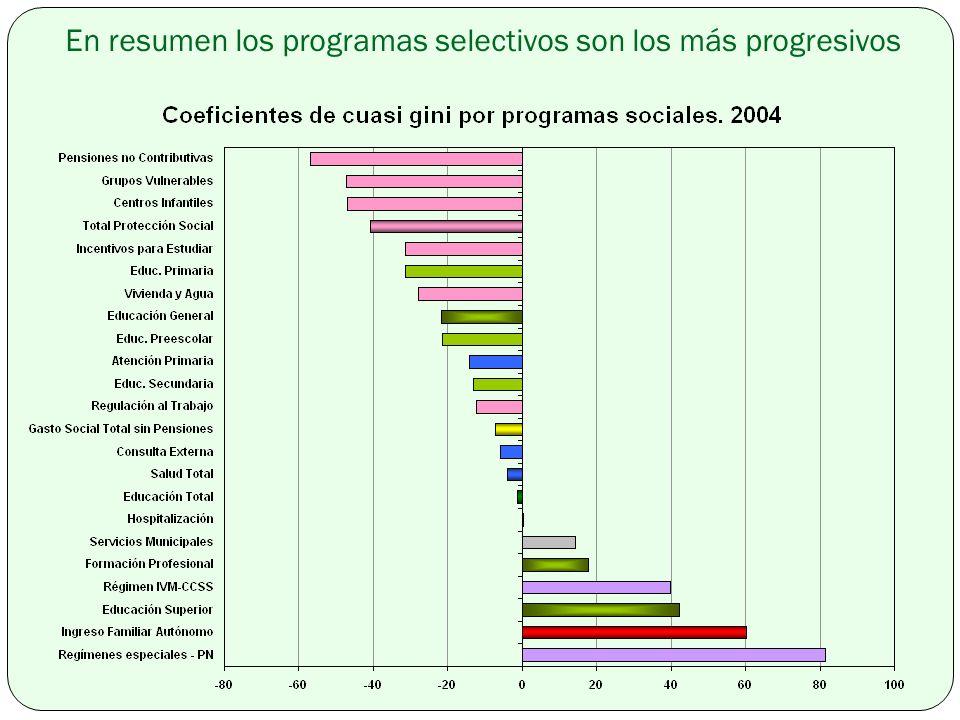 En resumen los programas selectivos son los más progresivos