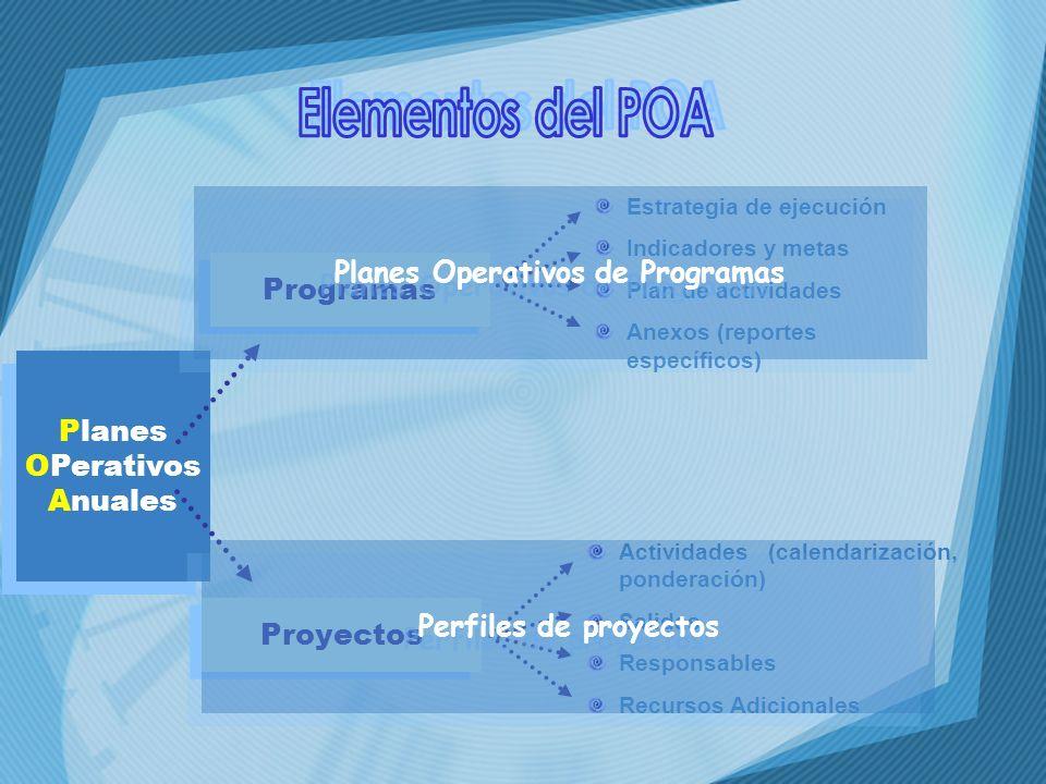 Planes Operativos de Programas