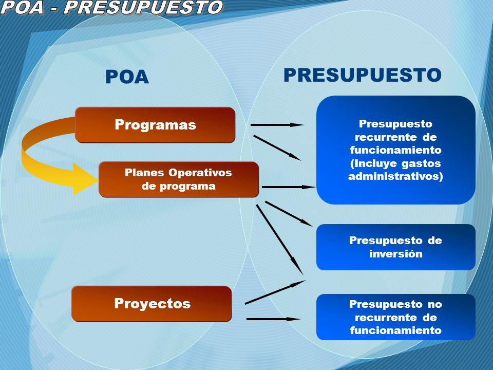 POA - PRESUPUESTO POA PRESUPUESTO Programas Proyectos