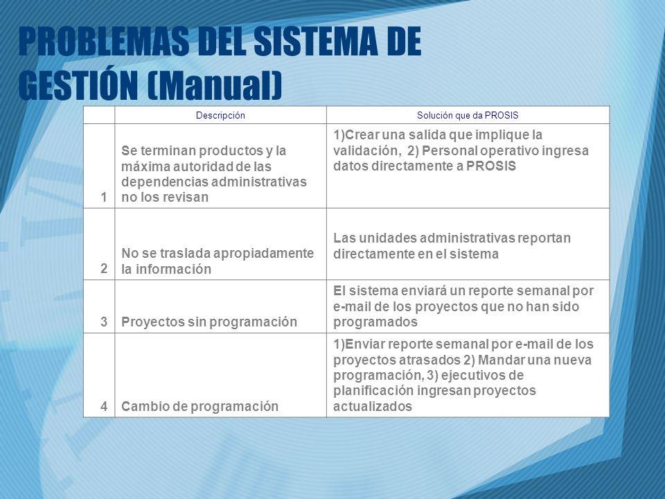 PROBLEMAS DEL SISTEMA DE GESTIÓN (Manual)