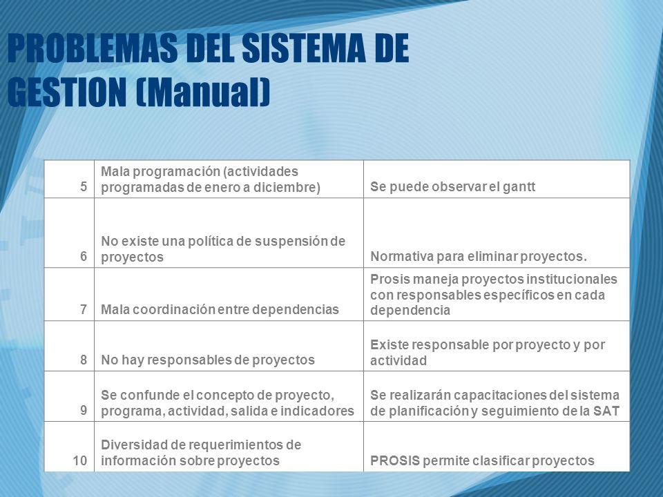 PROBLEMAS DEL SISTEMA DE GESTION (Manual)