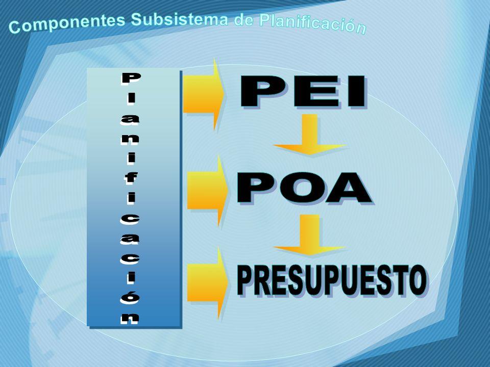 Componentes Subsistema de Planificación