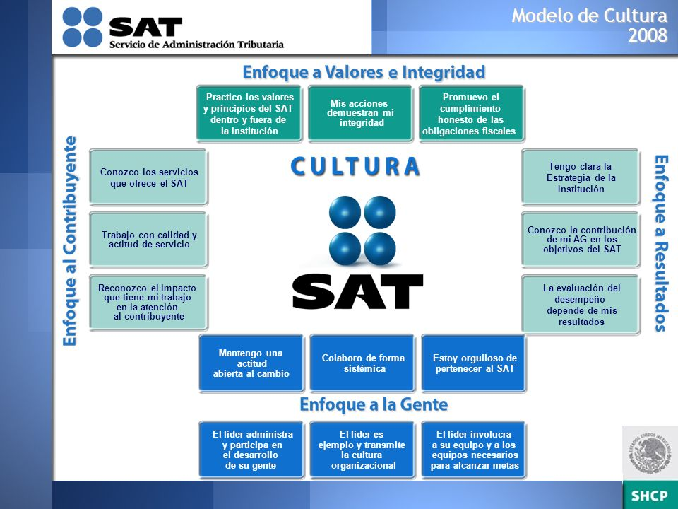 Modelo de Cultura 2008 Practico los valores y principios del SAT