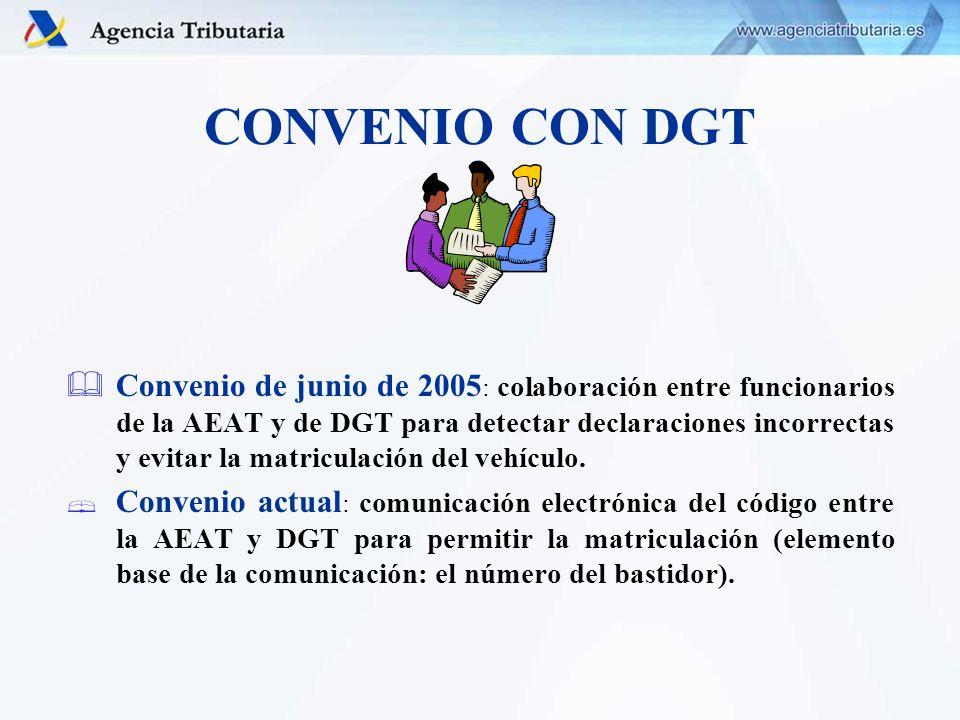 CONVENIO CON DGT