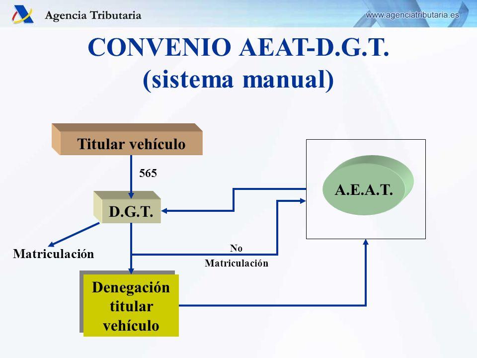 CONVENIO AEAT-D.G.T. (sistema manual) Denegación titular vehículo