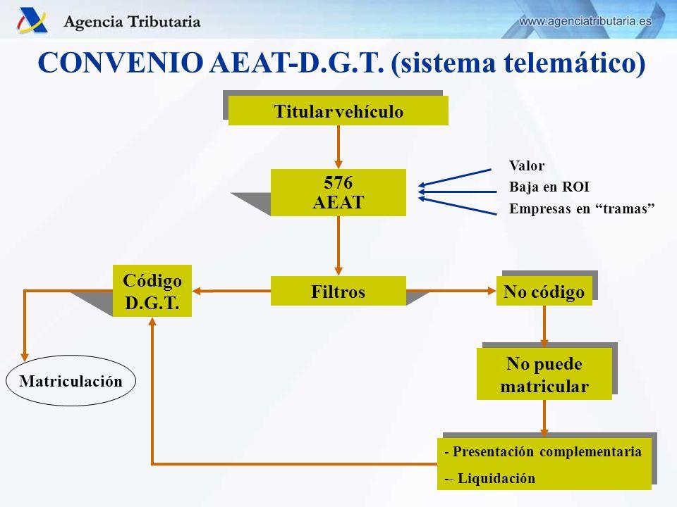 CONVENIO AEAT-D.G.T. (sistema telemático)