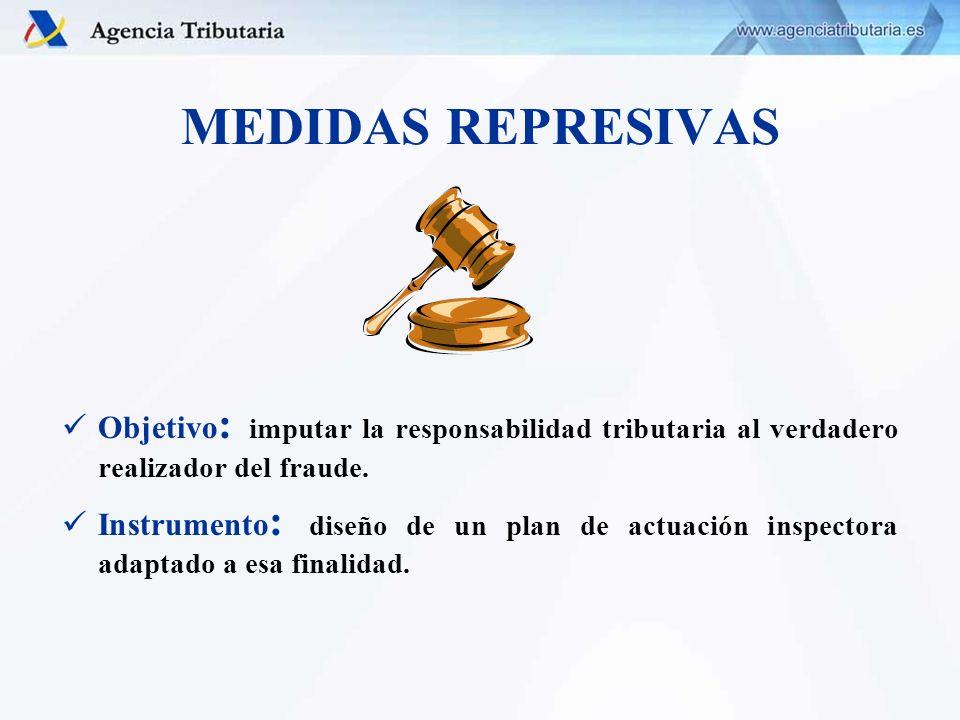 MEDIDAS REPRESIVAS Objetivo: imputar la responsabilidad tributaria al verdadero realizador del fraude.