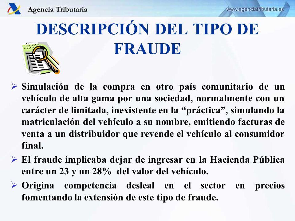 DESCRIPCIÓN DEL TIPO DE FRAUDE