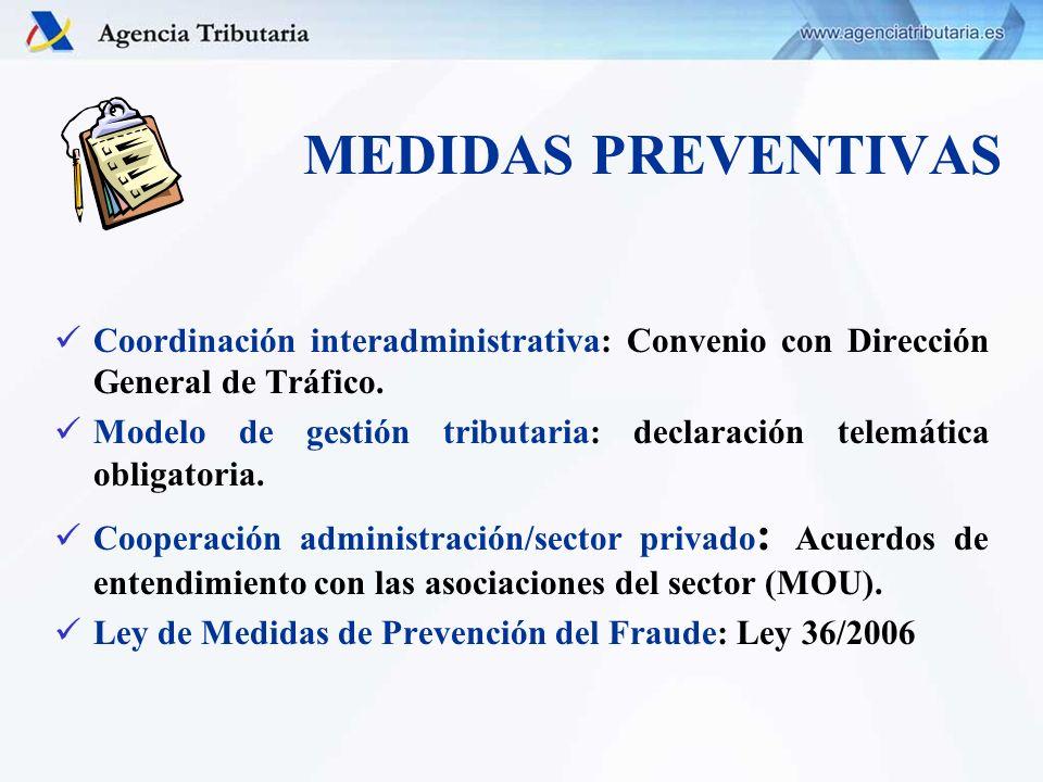 MEDIDAS PREVENTIVAS Coordinación interadministrativa: Convenio con Dirección General de Tráfico.