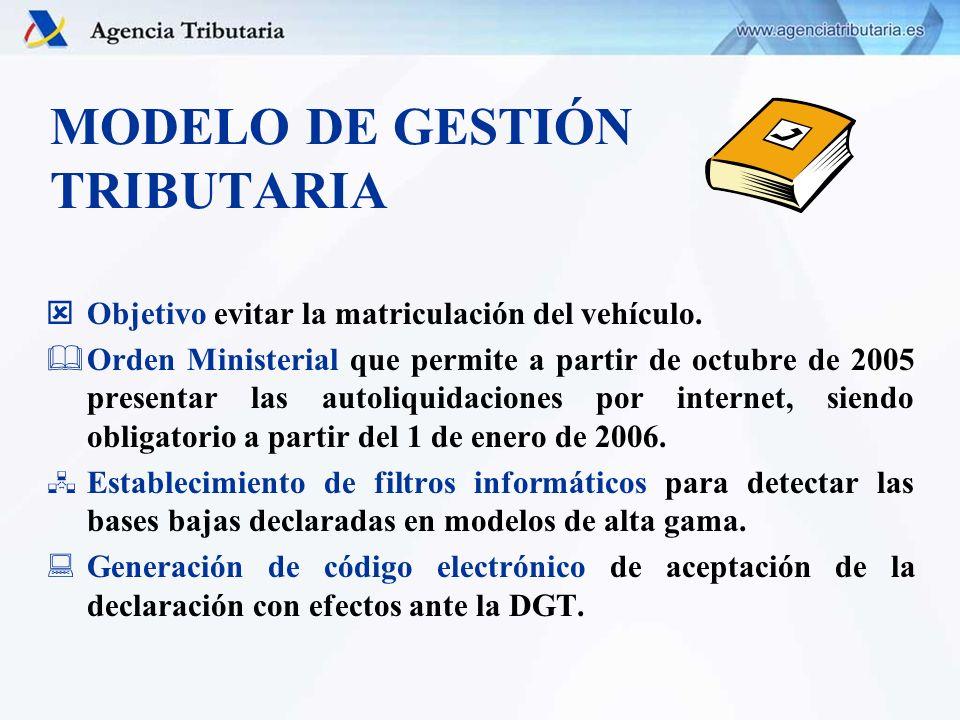 MODELO DE GESTIÓN TRIBUTARIA