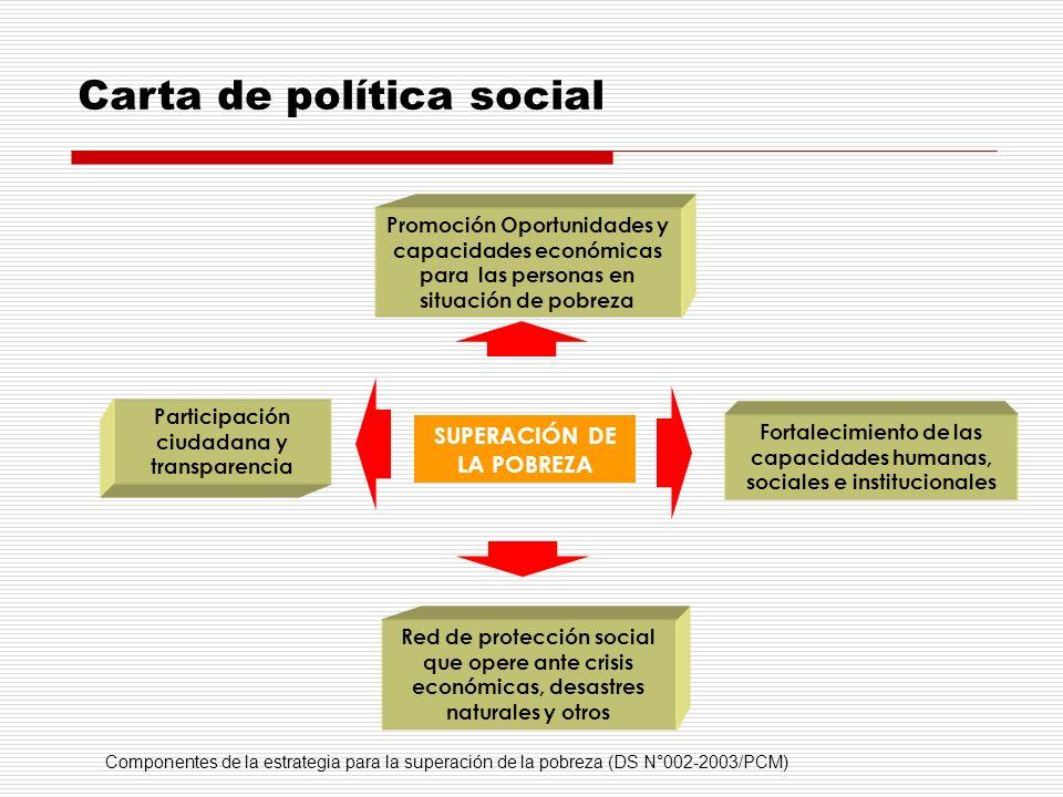 Carta de política social