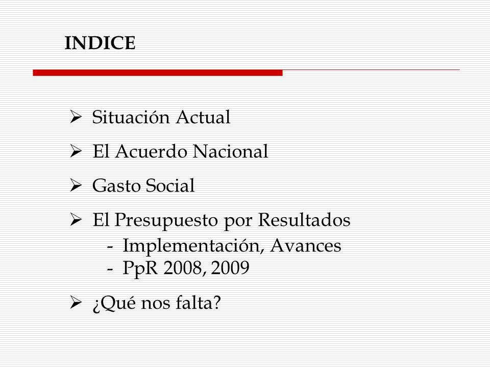 INDICE Situación Actual. El Acuerdo Nacional. Gasto Social. El Presupuesto por Resultados. - Implementación, Avances.