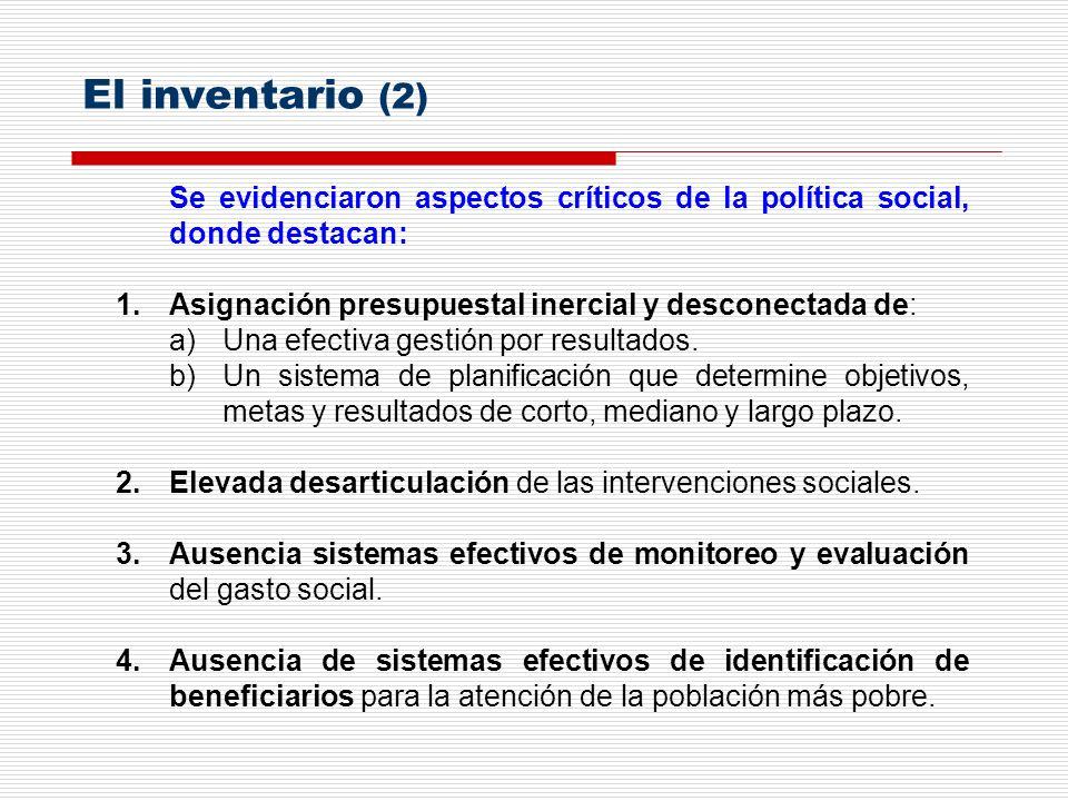 El inventario (2)Se evidenciaron aspectos críticos de la política social, donde destacan: Asignación presupuestal inercial y desconectada de: