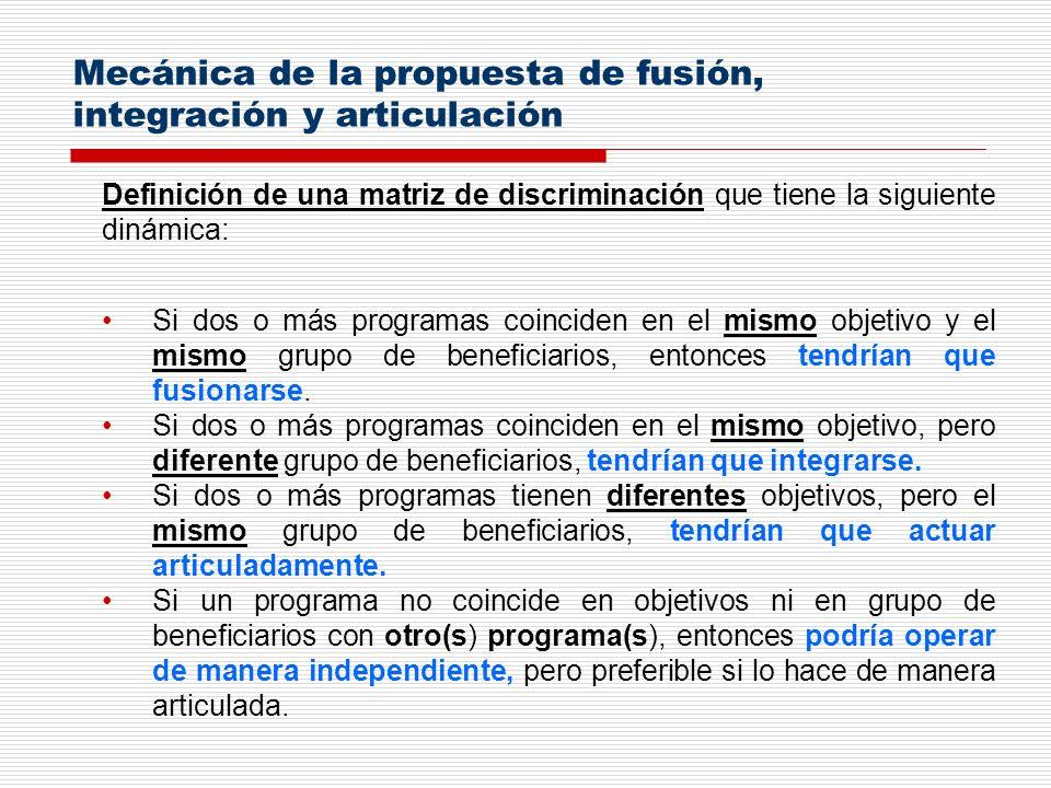 Mecánica de la propuesta de fusión, integración y articulación