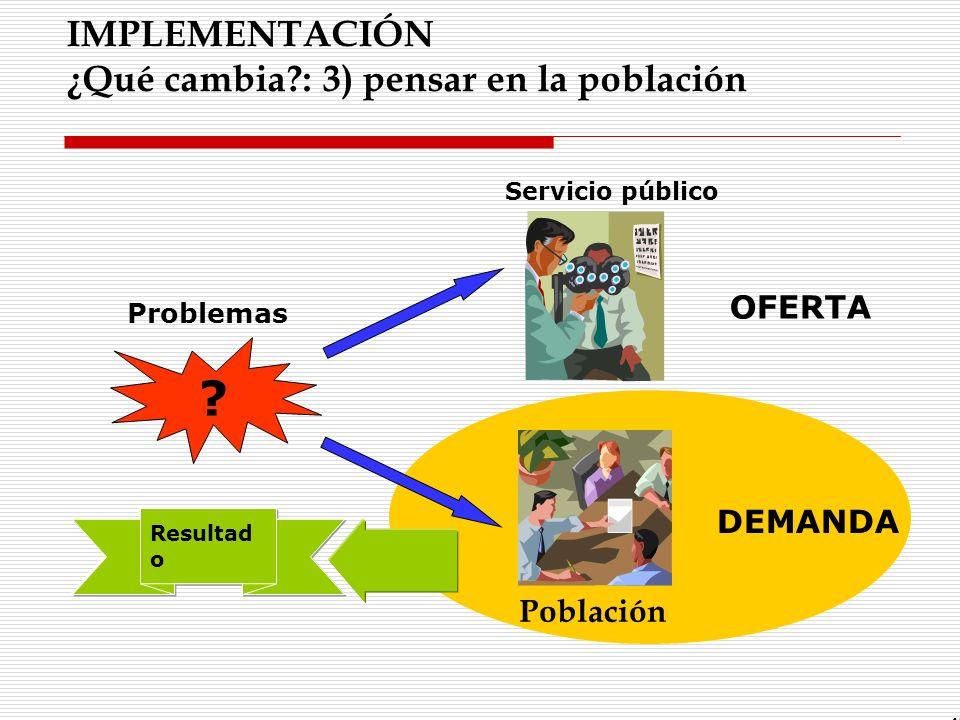 IMPLEMENTACIÓN ¿Qué cambia : 3) pensar en la población OFERTA