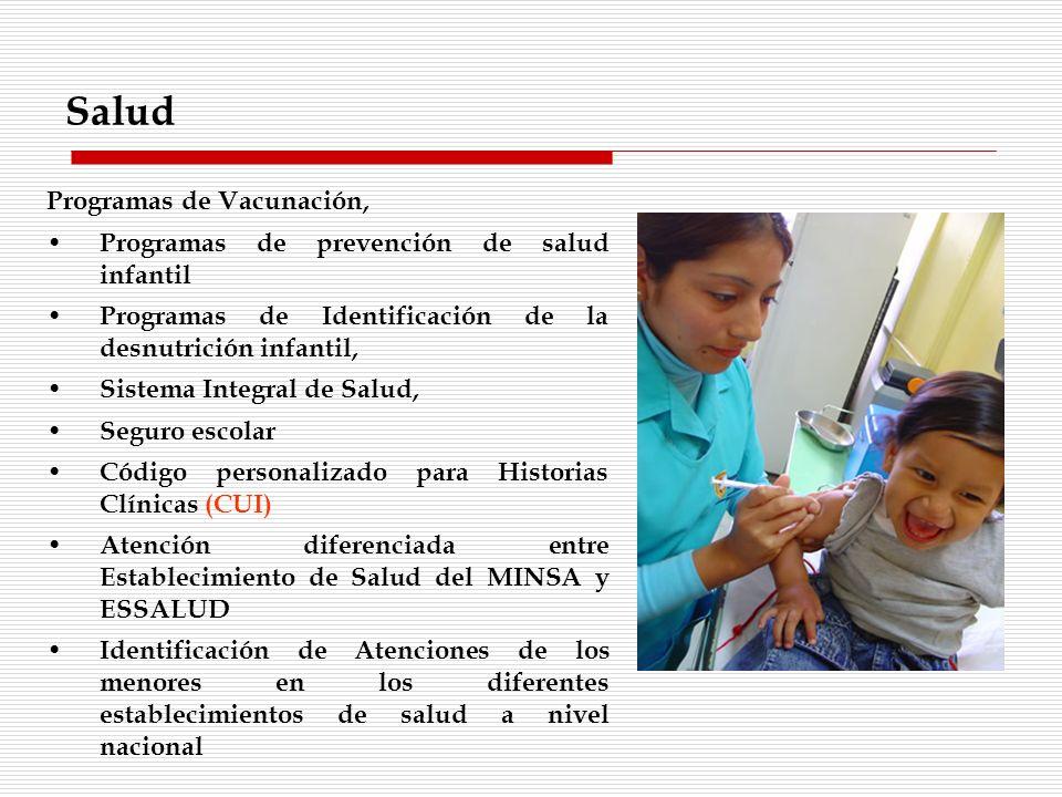 Salud Programas de Vacunación,