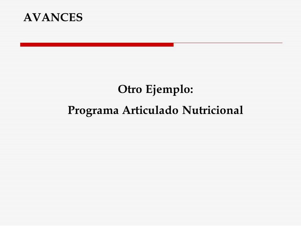 Programa Articulado Nutricional
