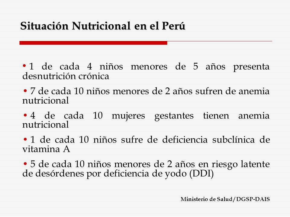 Situación Nutricional en el Perú