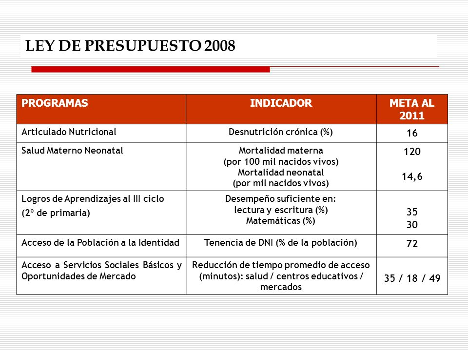 O LEY DE PRESUPUESTO 2008 PROGRAMAS INDICADOR META AL 2011 16 120 14,6