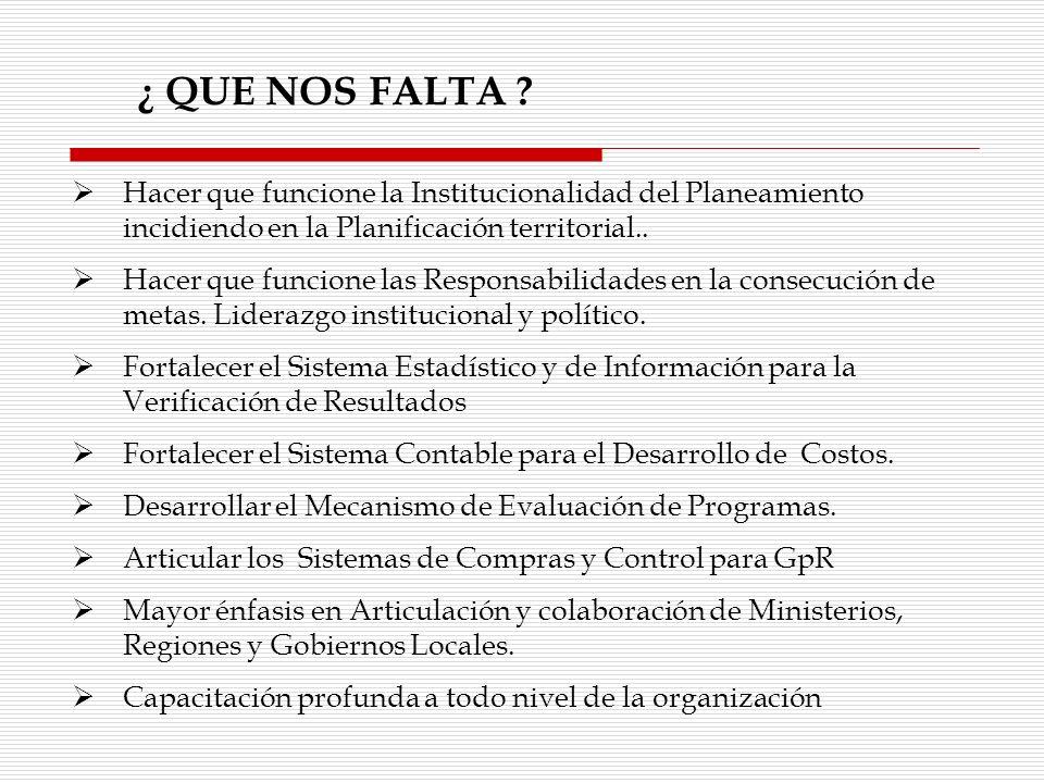¿ QUE NOS FALTA Hacer que funcione la Institucionalidad del Planeamiento incidiendo en la Planificación territorial..
