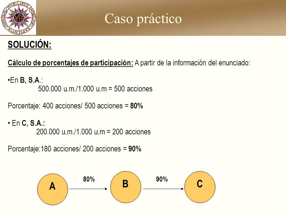 Caso práctico B C A SOLUCIÓN: