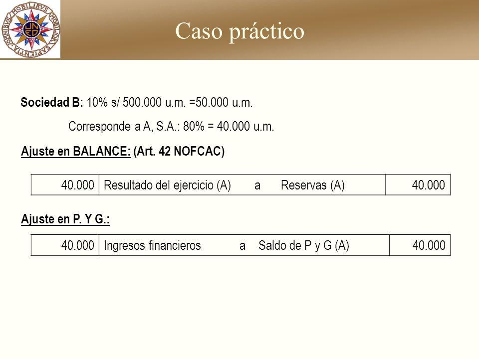 Caso práctico Sociedad B: 10% s/ 500.000 u.m. =50.000 u.m.