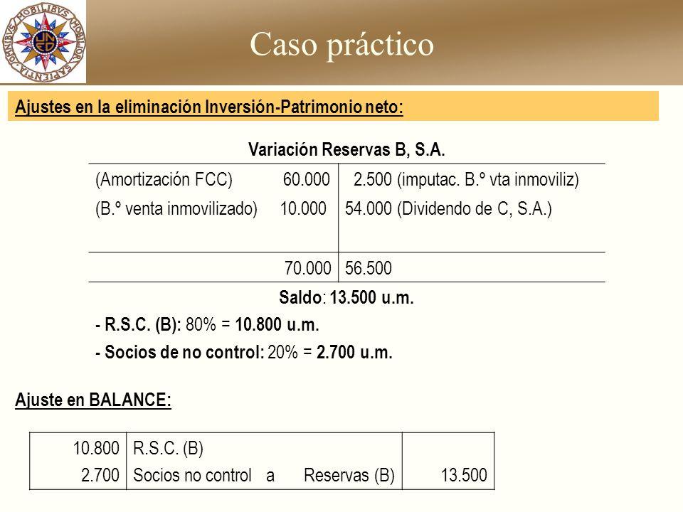 Variación Reservas B, S.A.
