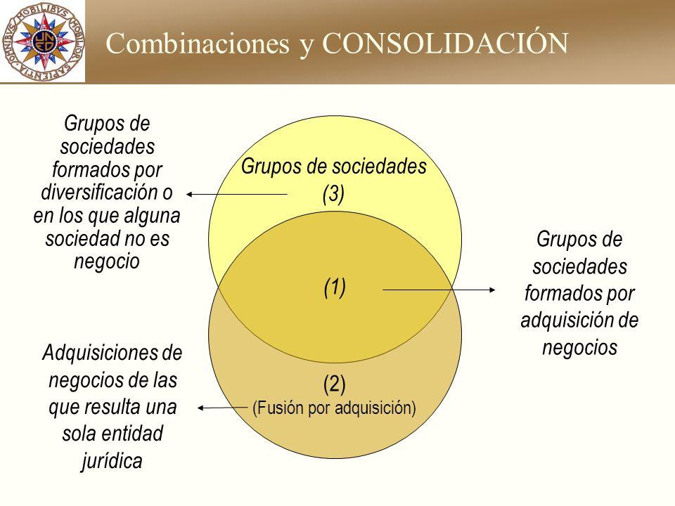 Combinaciones y CONSOLIDACIÓN