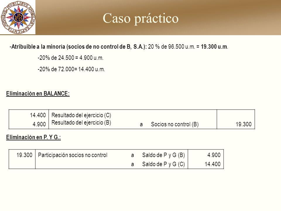 Caso práctico Atribuible a la minoría (socios de no control de B, S.A.): 20 % de 96.500 u.m. = 19.300 u.m.