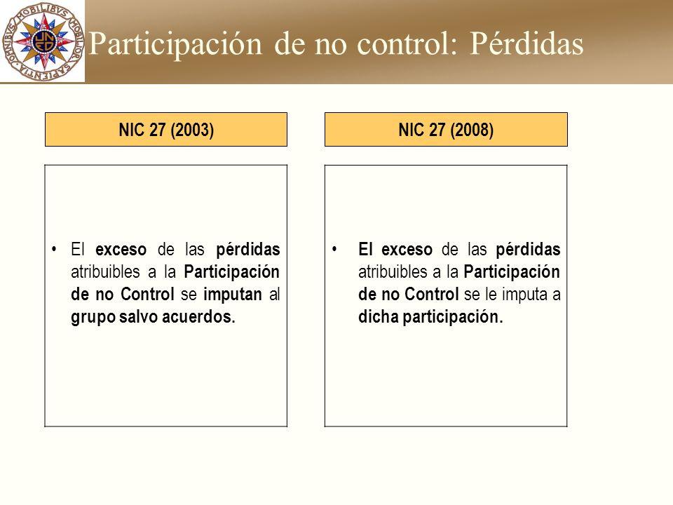 Participación de no control: Pérdidas