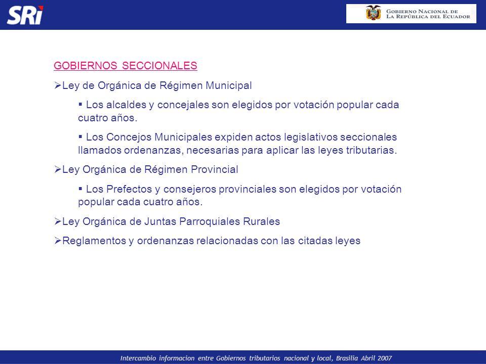 GOBIERNOS SECCIONALES