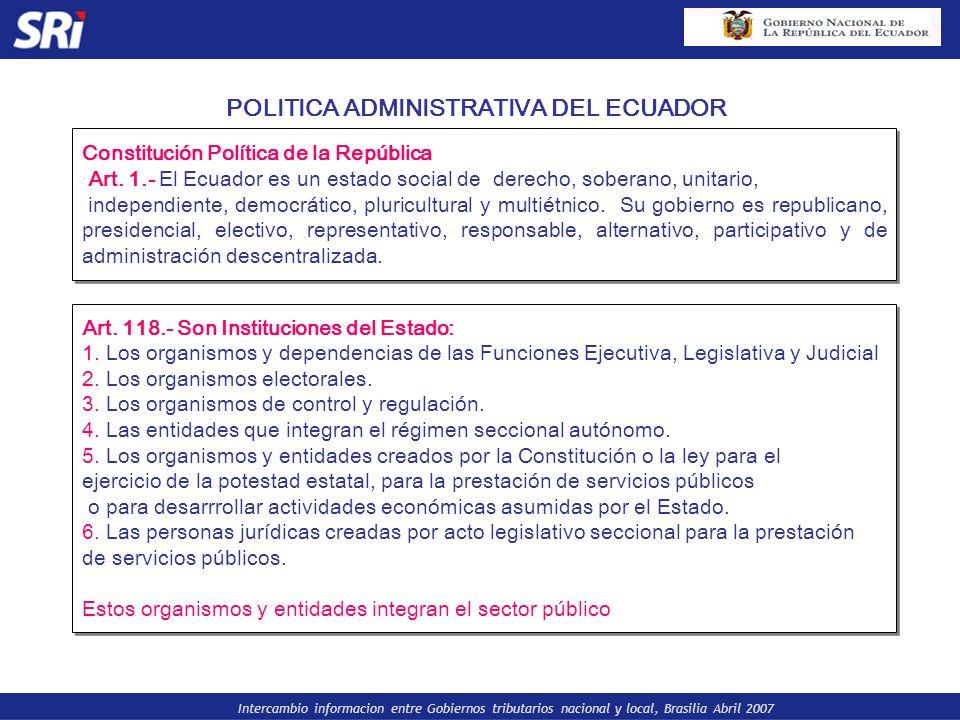 POLITICA ADMINISTRATIVA DEL ECUADOR