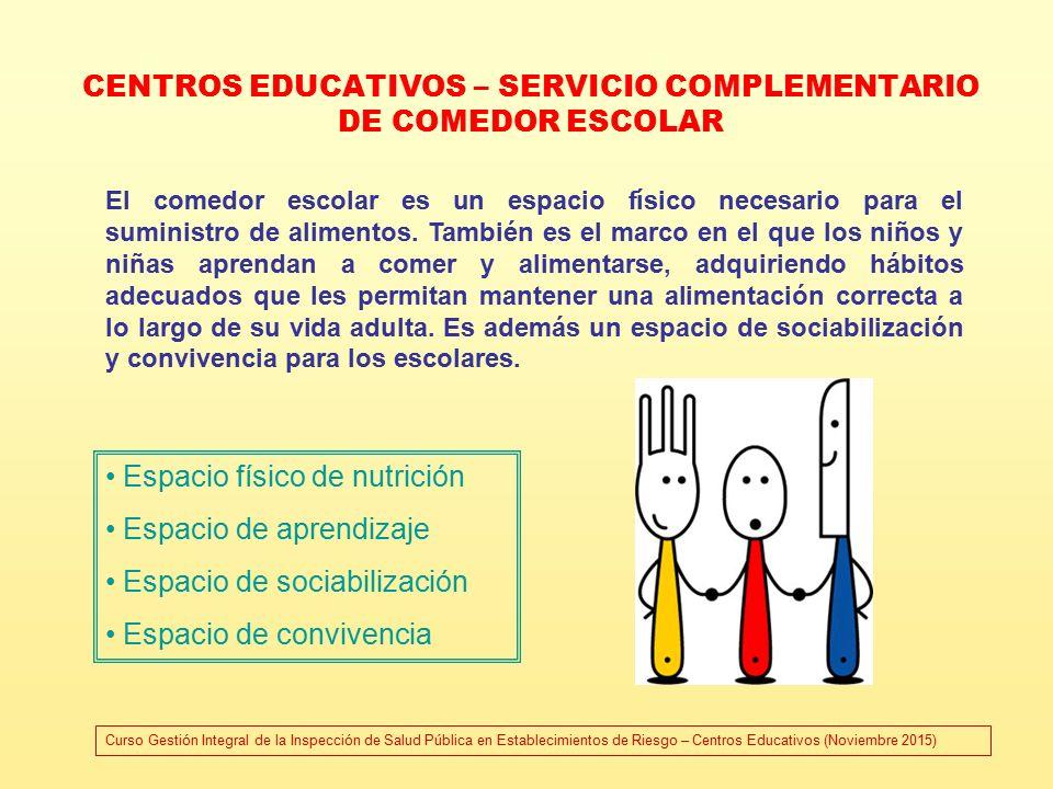Centros Educativos Servicio Complementario De Comedor