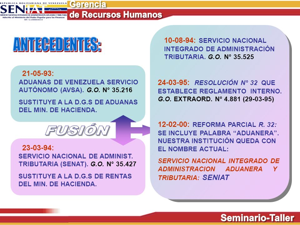 ANTECEDENTES: FUSIÓN 10-08-94: SERVICIO NACIONAL 21-05-93: