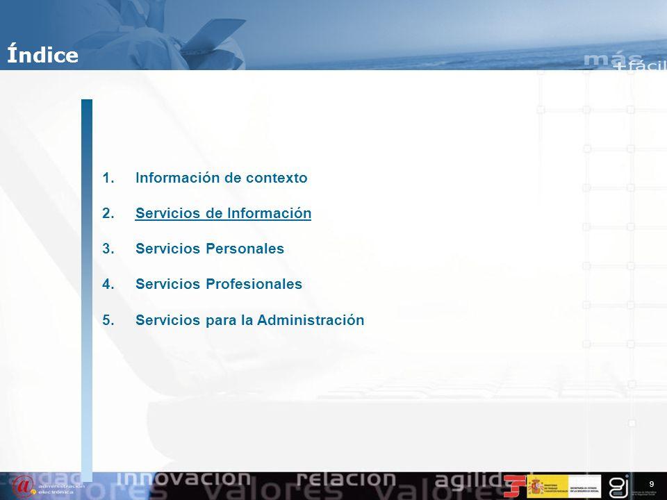 Índice Información de contexto Servicios de Información
