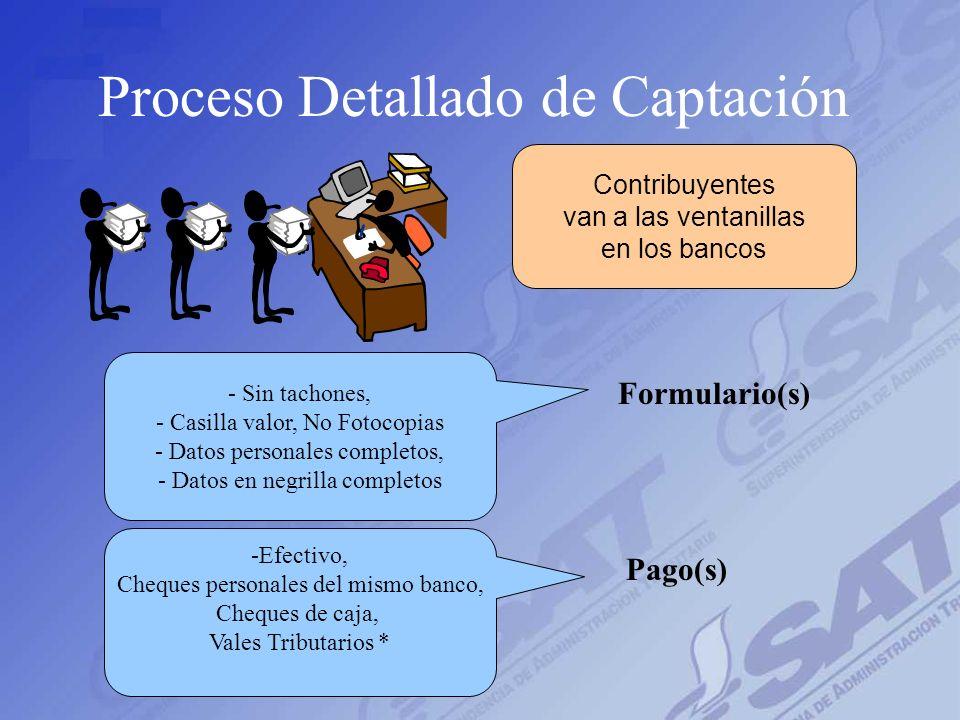 Proceso Detallado de Captación