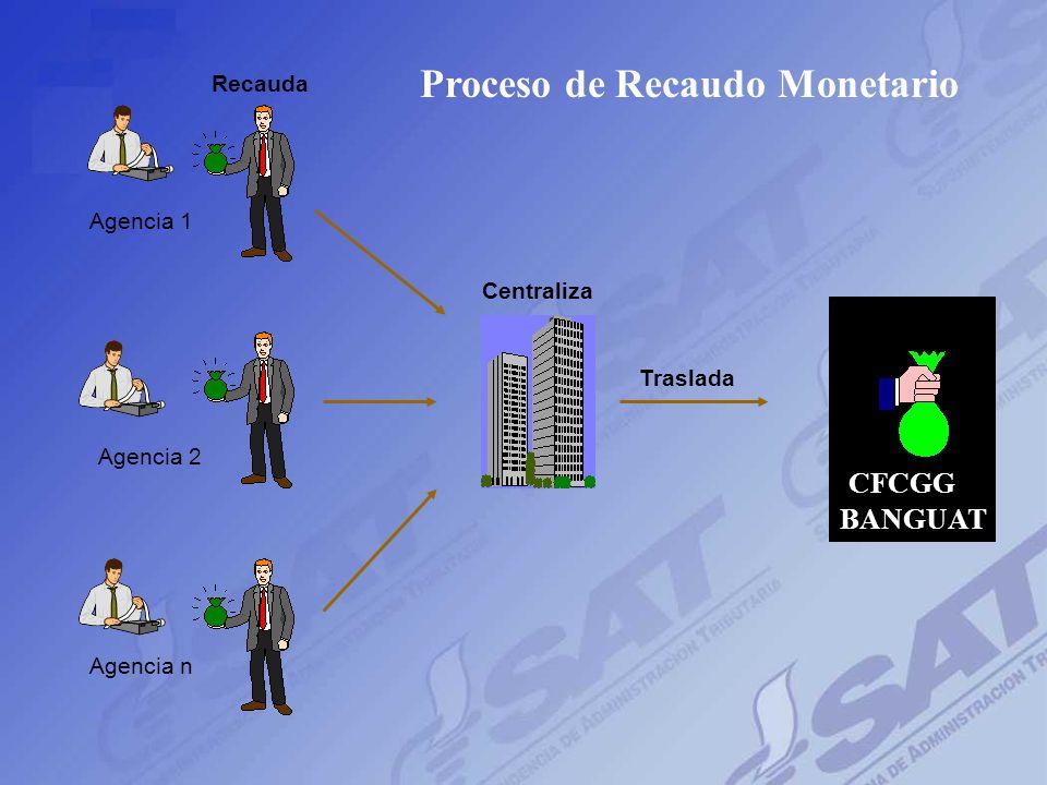 Proceso de Recaudo Monetario