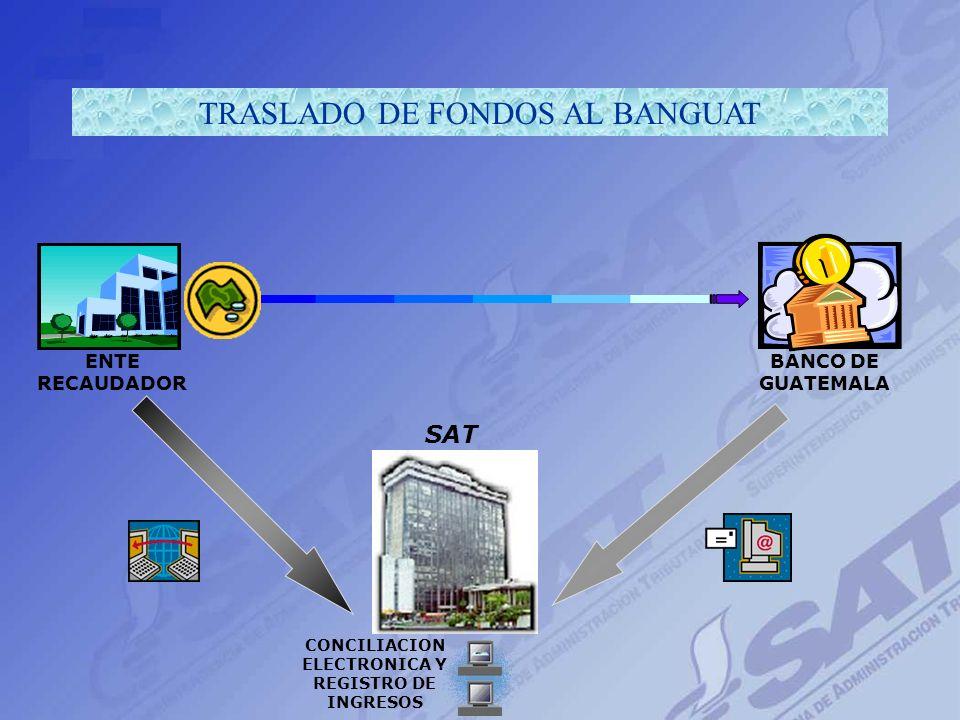CONCILIACION ELECTRONICA Y REGISTRO DE INGRESOS