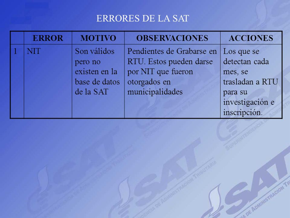 ERRORES DE LA SAT ERROR MOTIVO OBSERVACIONES ACCIONES 1 NIT