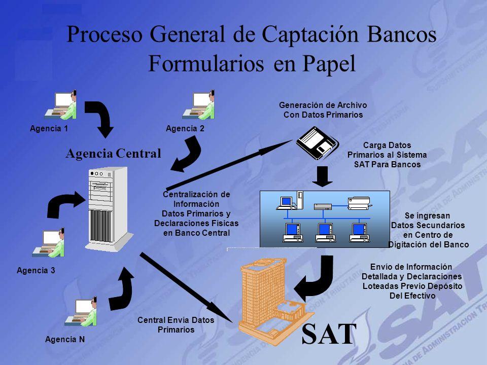 SAT Proceso General de Captación Bancos Formularios en Papel