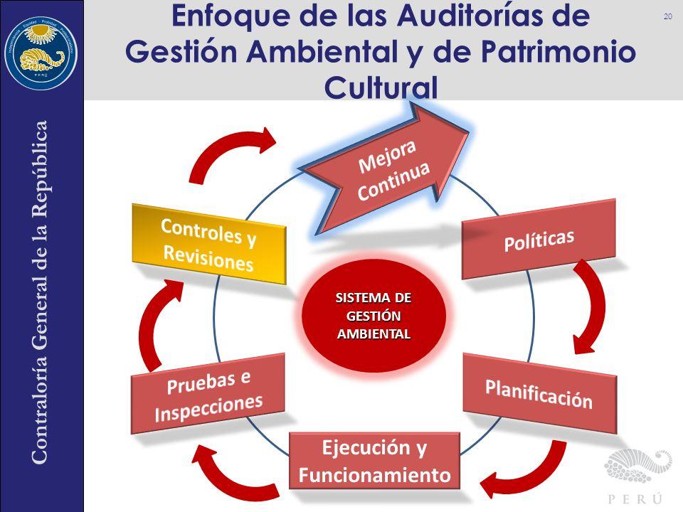 Enfoque de las Auditorías de Gestión Ambiental y de Patrimonio Cultural