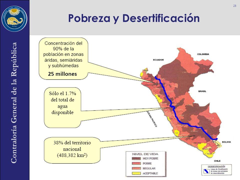 Pobreza y Desertificación