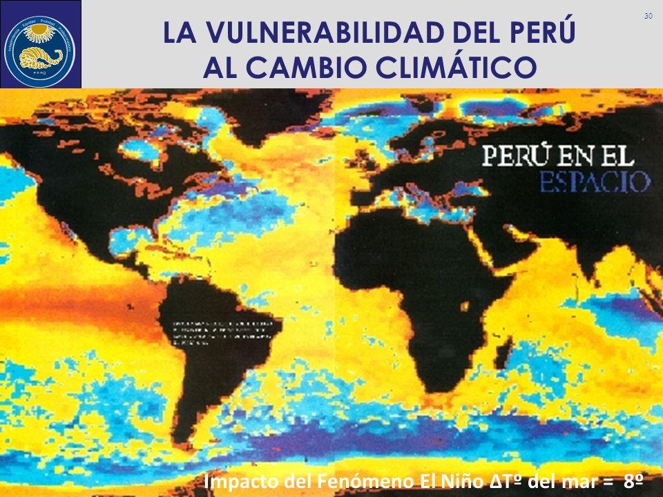LA VULNERABILIDAD DEL PERÚ AL CAMBIO CLIMÁTICO