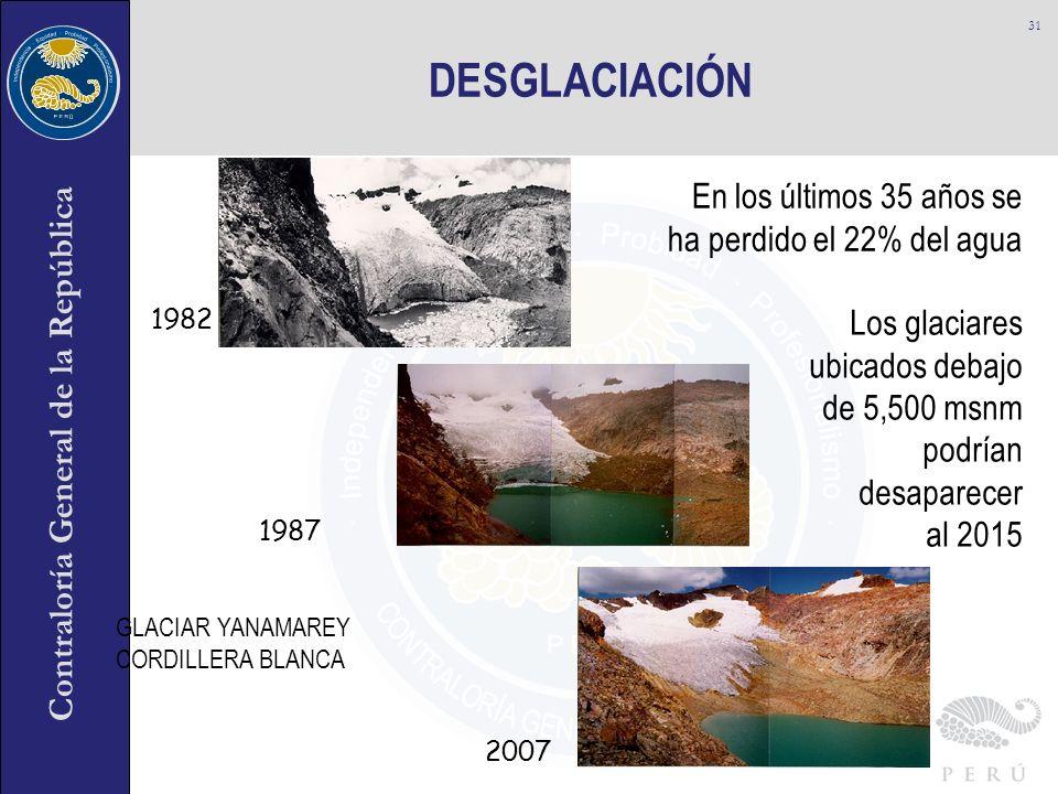 DESGLACIACIÓN En los últimos 35 años se ha perdido el 22% del agua