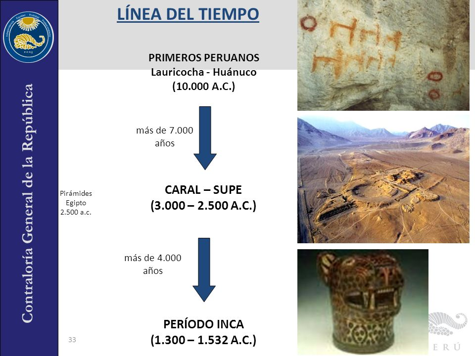Lauricocha - Huánuco (10.000 A.C.)