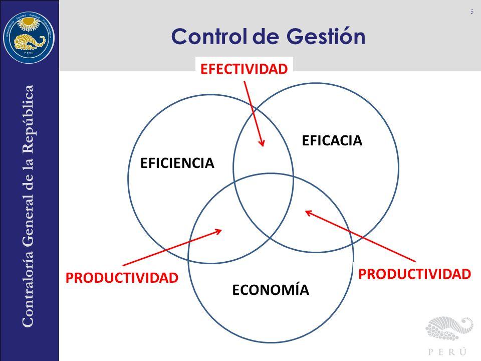 Control de Gestión EFECTIVIDAD EFICACIA EFICIENCIA PRODUCTIVIDAD